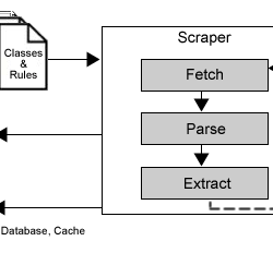 mining_framework